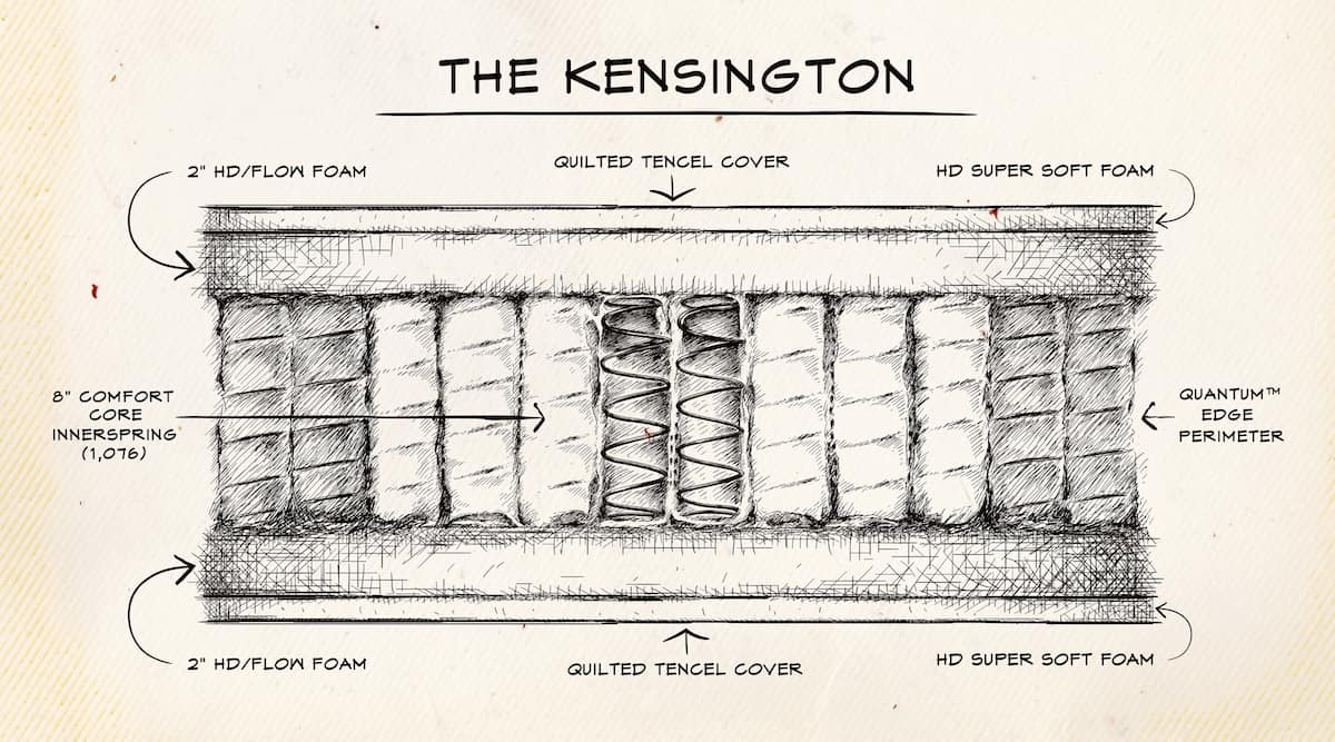 THE KENSINGTON BLACK FIX